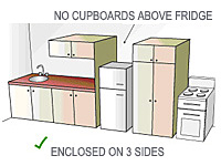 Diagram of a refrigerator enclosed on 3 sides